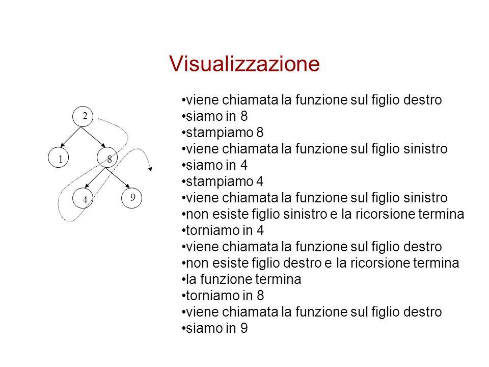 Visualizzazione viene chiamata la funzione sul figlio destro