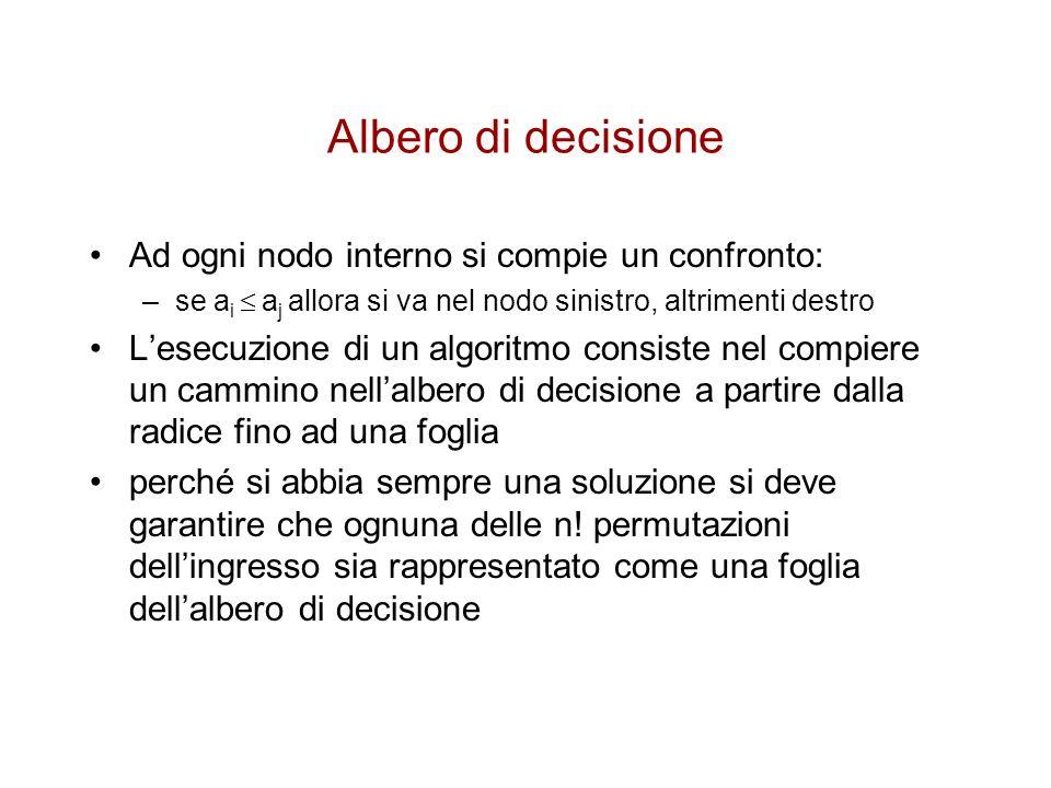Albero di decisione Ad ogni nodo interno si compie un confronto: