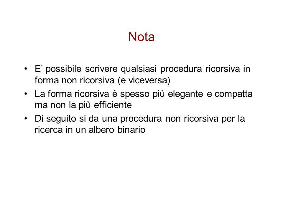 Nota E' possibile scrivere qualsiasi procedura ricorsiva in forma non ricorsiva (e viceversa)