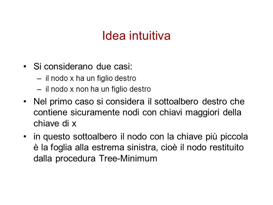 Idea intuitiva Si considerano due casi: