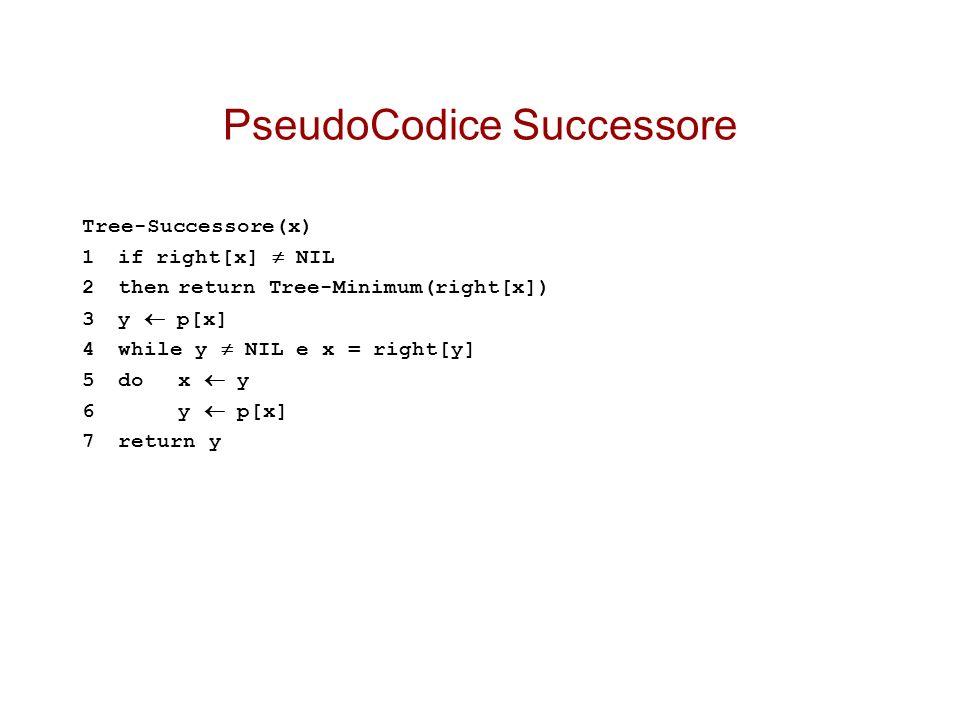 PseudoCodice Successore
