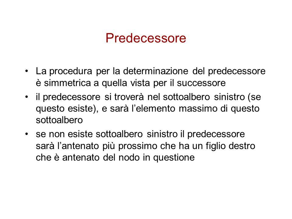 Predecessore La procedura per la determinazione del predecessore è simmetrica a quella vista per il successore.