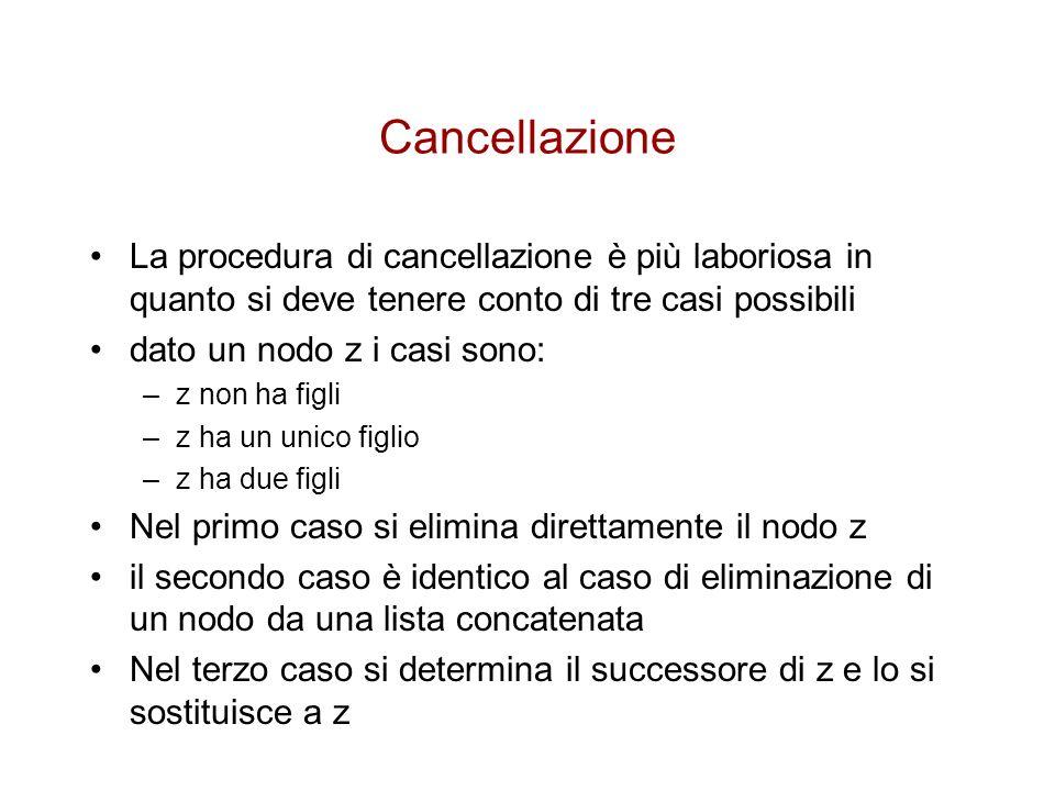 Cancellazione La procedura di cancellazione è più laboriosa in quanto si deve tenere conto di tre casi possibili.