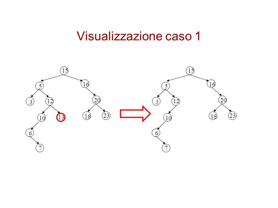 Visualizzazione caso 1 15 15 16 16 5 5 3 12 20 3 12 20 10 13 18 23 18 23 10 6 6 7 7