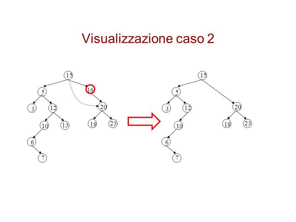Visualizzazione caso 2 15 15 16 5 5 3 12 20 3 12 20 10 13 18 23 10 18 23 6 6 7 7