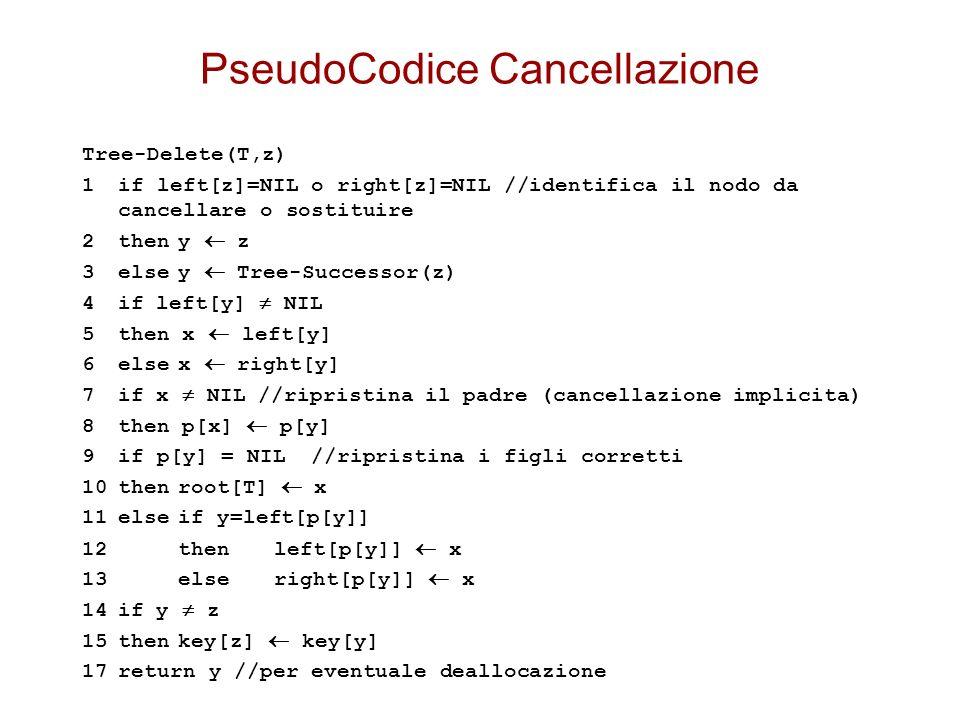 PseudoCodice Cancellazione
