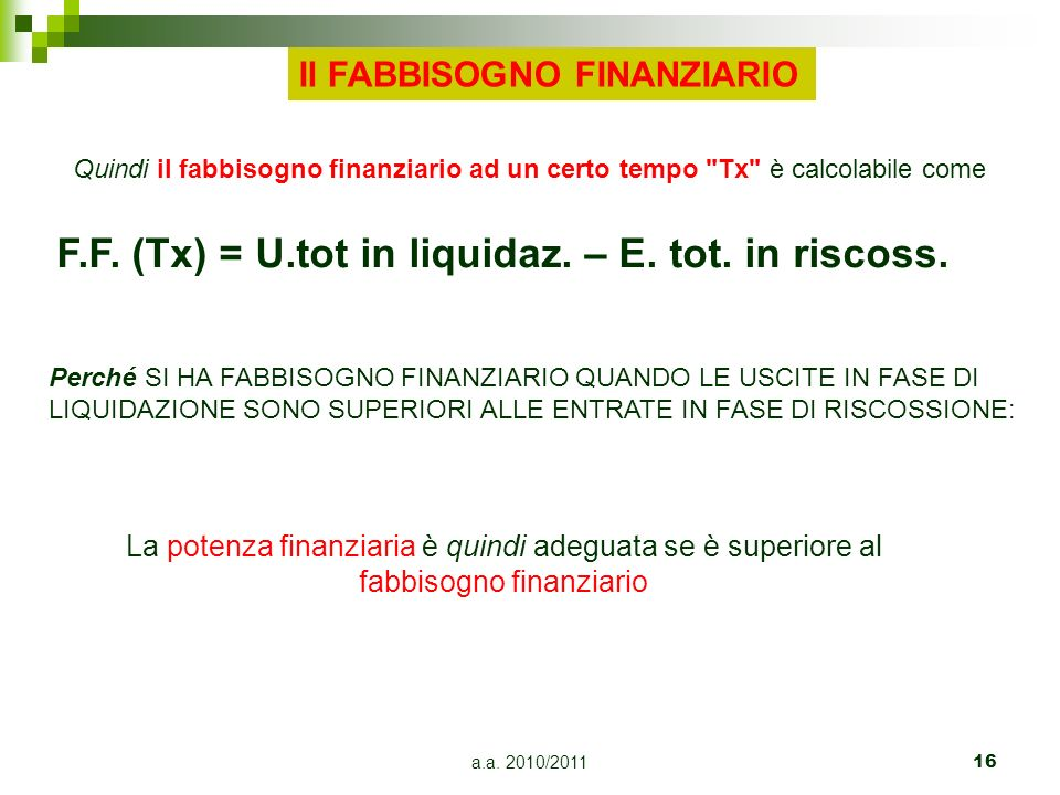 F.F. (Tx) = U.tot in liquidaz. – E. tot. in riscoss.