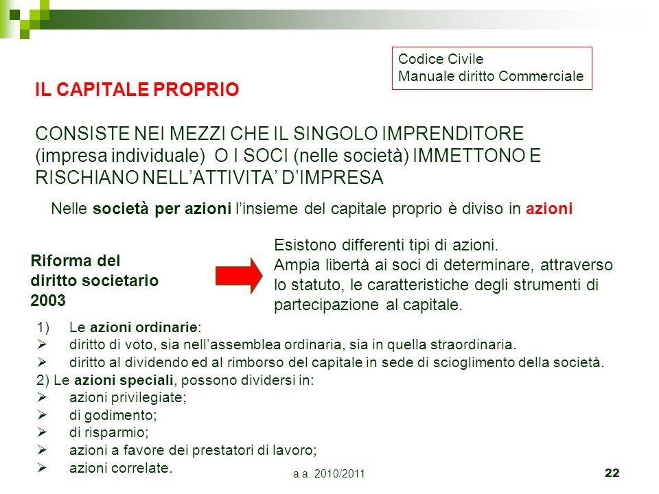 Codice Civile Manuale diritto Commerciale.