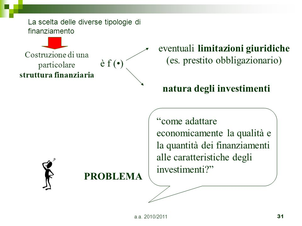natura degli investimenti