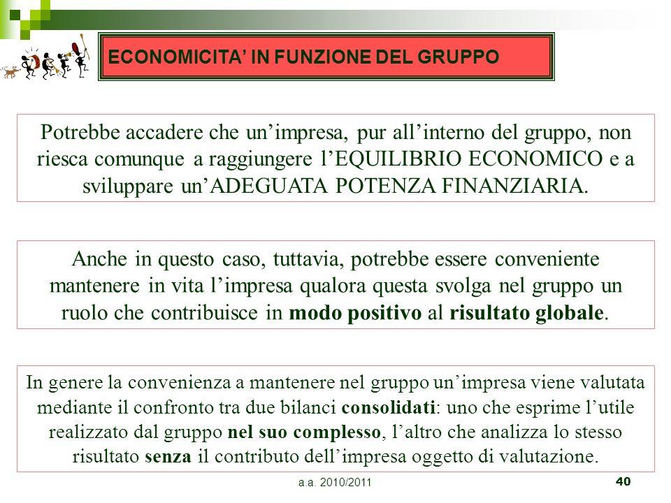 ECONOMICITA' IN FUNZIONE DEL GRUPPO