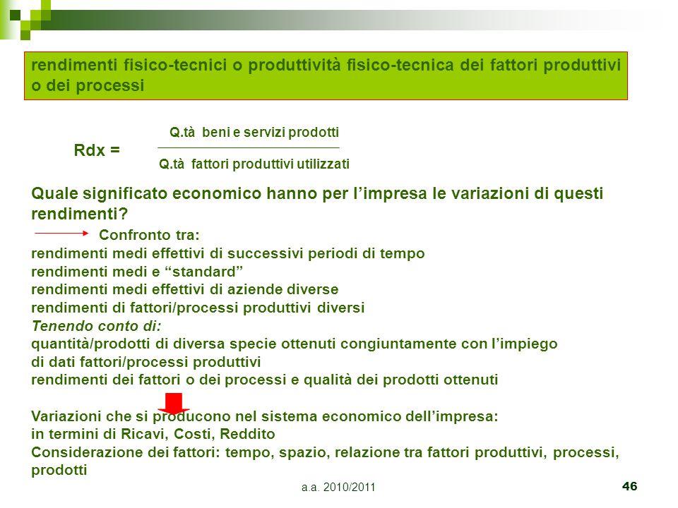 Q.tà fattori produttivi utilizzati