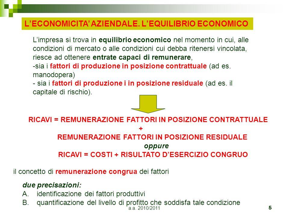 RICAVI = COSTI + RISULTATO D'ESERCIZIO CONGRUO