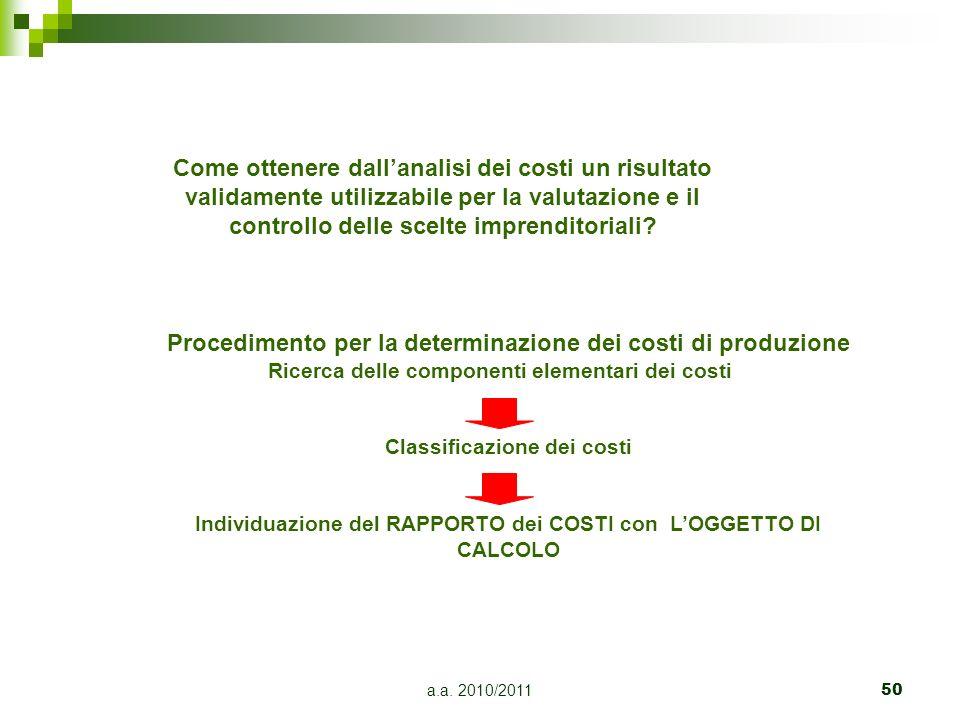 Procedimento per la determinazione dei costi di produzione