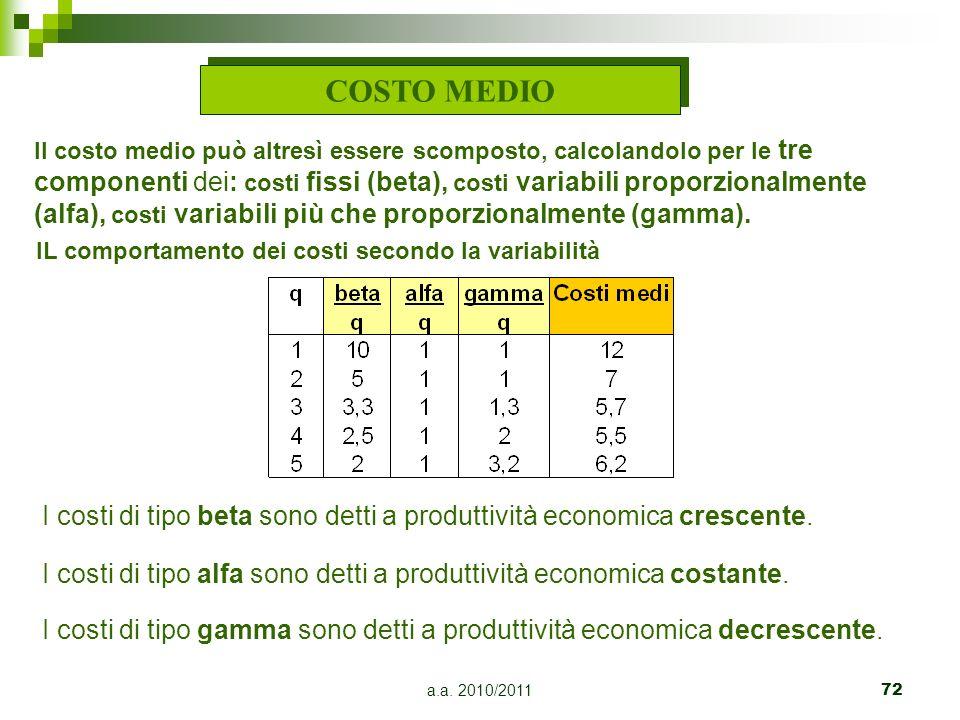 9 l economicit l efficienza e i costi l analisi c v r for Costo medio dei progetti