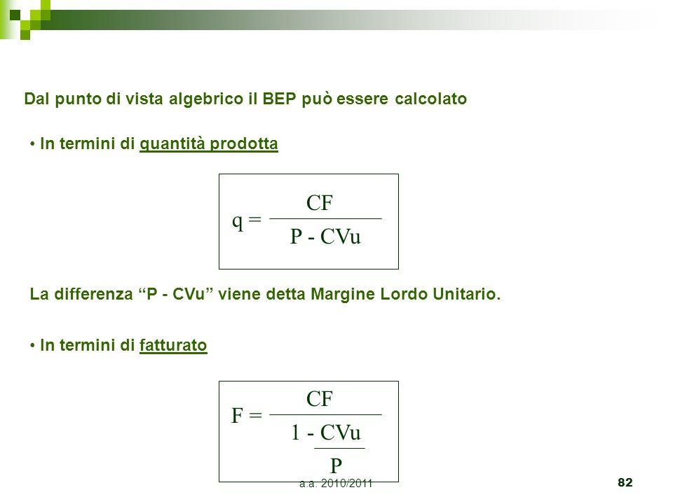Dal punto di vista algebrico il BEP può essere calcolato