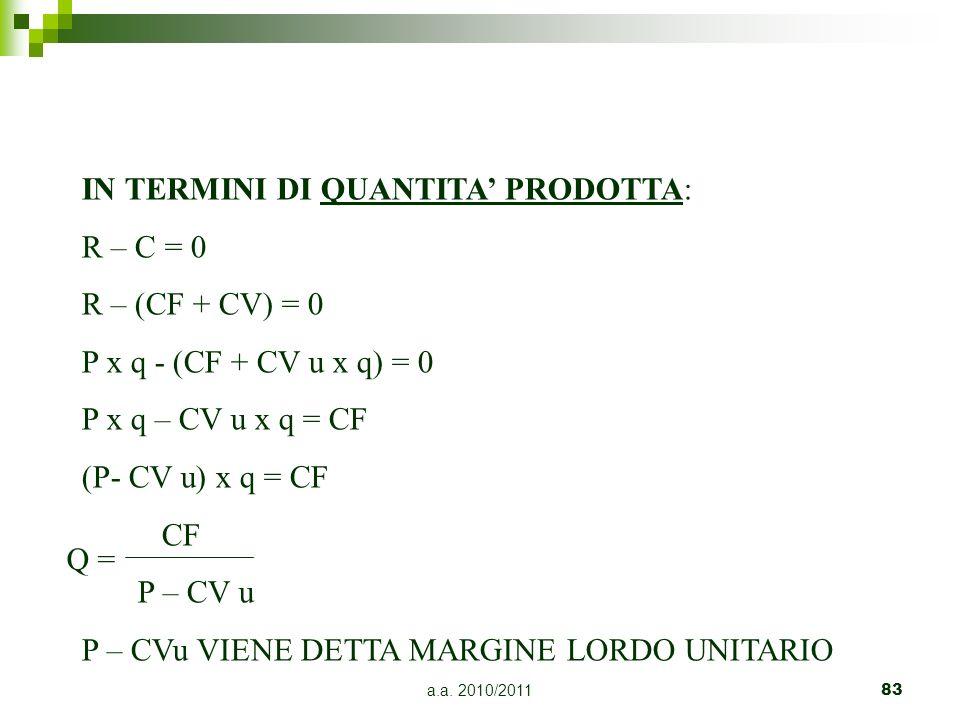 IN TERMINI DI QUANTITA' PRODOTTA: R – C = 0 R – (CF + CV) = 0
