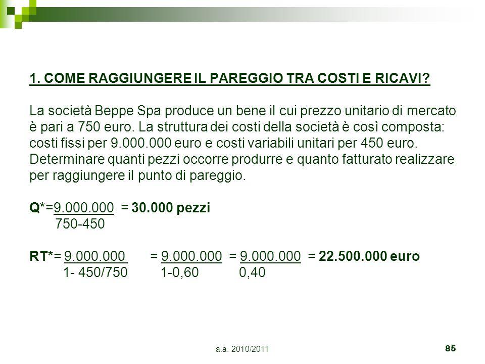 1. COME RAGGIUNGERE IL PAREGGIO TRA COSTI E RICAVI