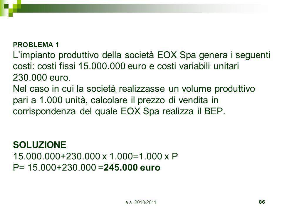 PROBLEMA 1L'impianto produttivo della società EOX Spa genera i seguenti costi: costi fissi 15.000.000 euro e costi variabili unitari 230.000 euro.