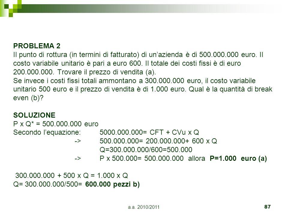 Secondo l'equazione: 5000.000.000= CFT + CVu x Q