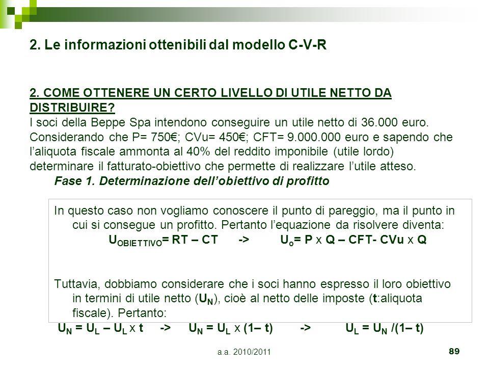 2. Le informazioni ottenibili dal modello C-V-R