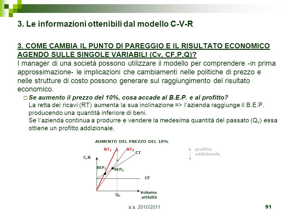 3. Le informazioni ottenibili dal modello C-V-R