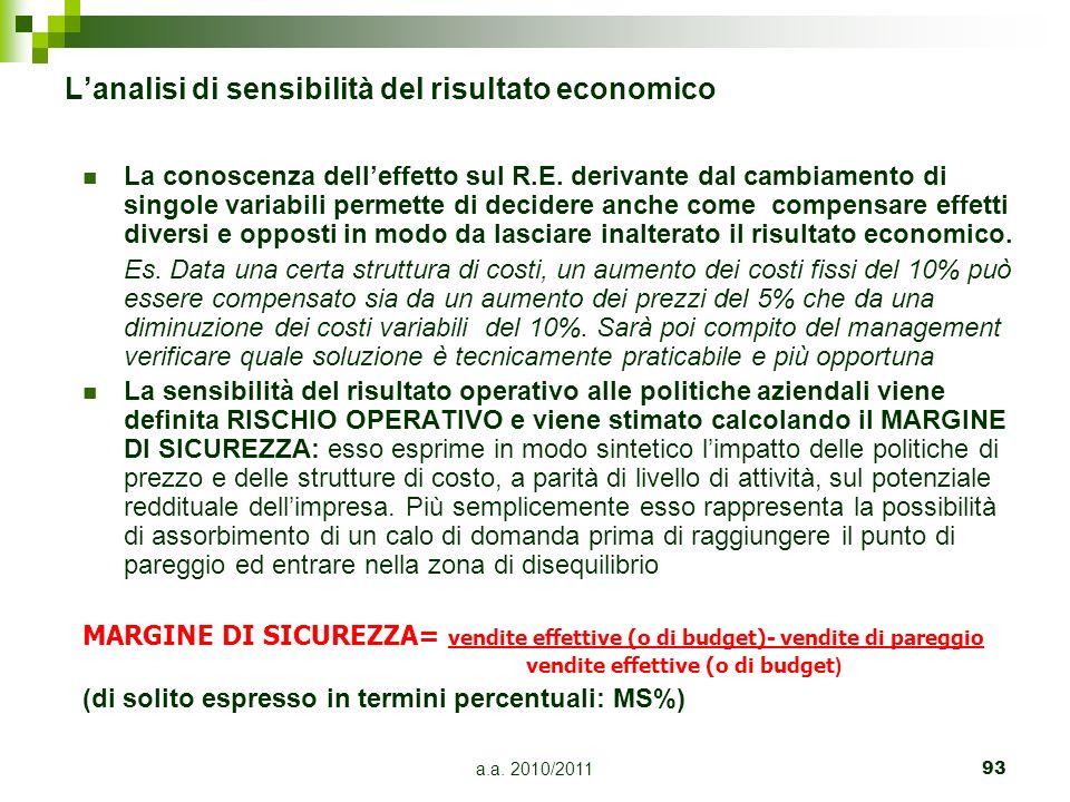 L'analisi di sensibilità del risultato economico