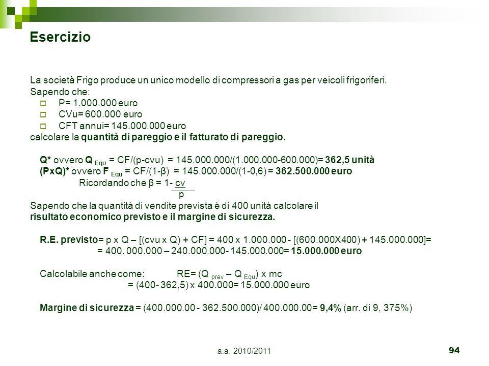 EsercizioLa società Frigo produce un unico modello di compressori a gas per veicoli frigoriferi. Sapendo che: