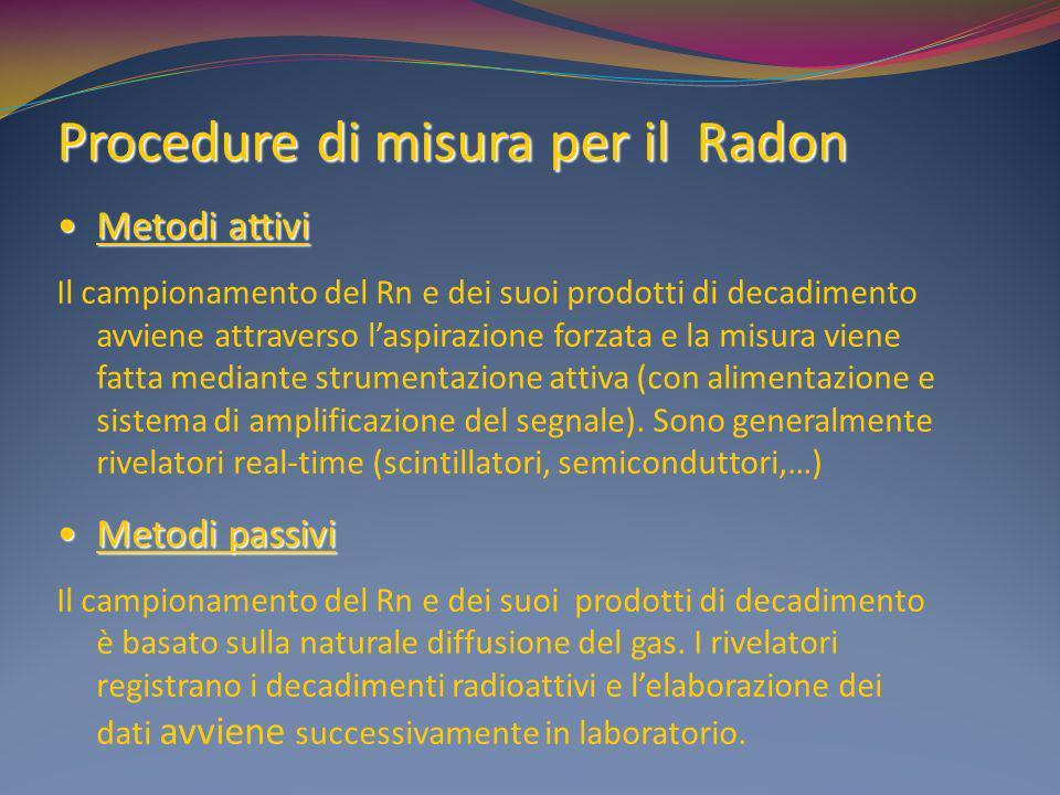 Procedure di misura per il Radon
