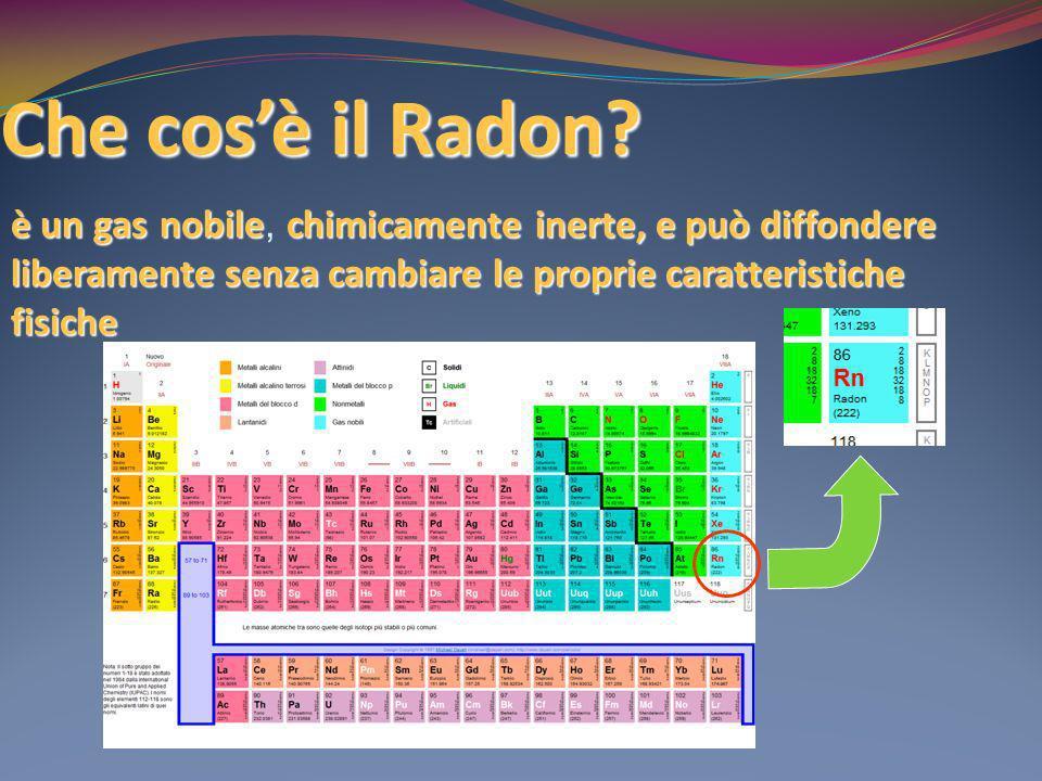 Che cos'è il Radon.