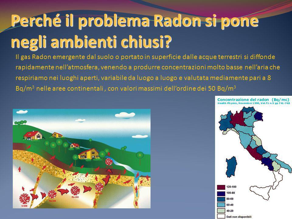 Perché il problema Radon si pone negli ambienti chiusi