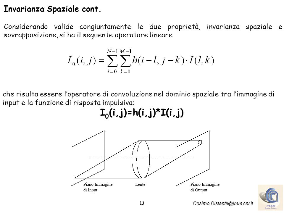 I0(i,j)=h(i,j)*I(i,j) Invarianza Spaziale cont.