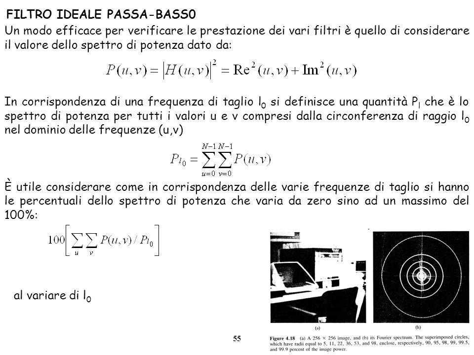 FILTRO IDEALE PASSA-BASS0