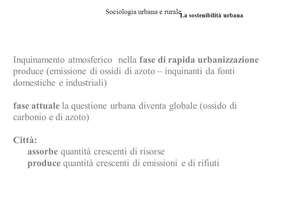 Sociologia urbana e rurale