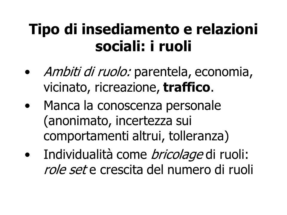 Tipo di insediamento e relazioni sociali: i ruoli