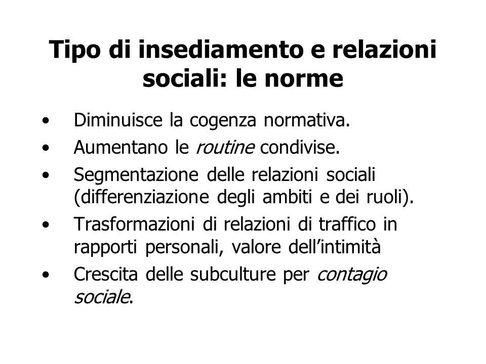 Tipo di insediamento e relazioni sociali: le norme