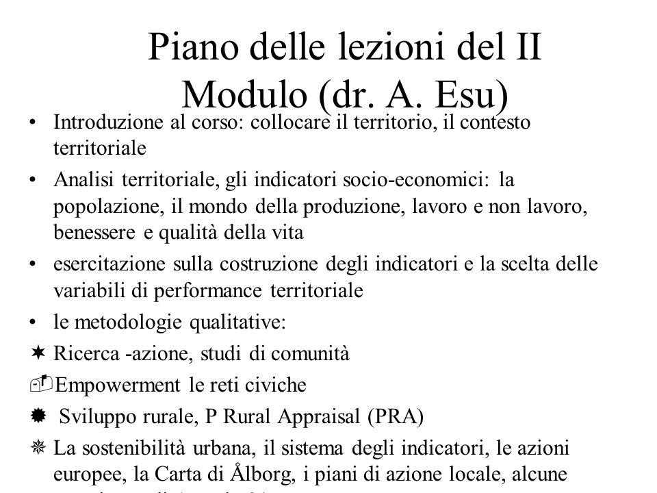 Piano delle lezioni del II Modulo (dr. A. Esu)