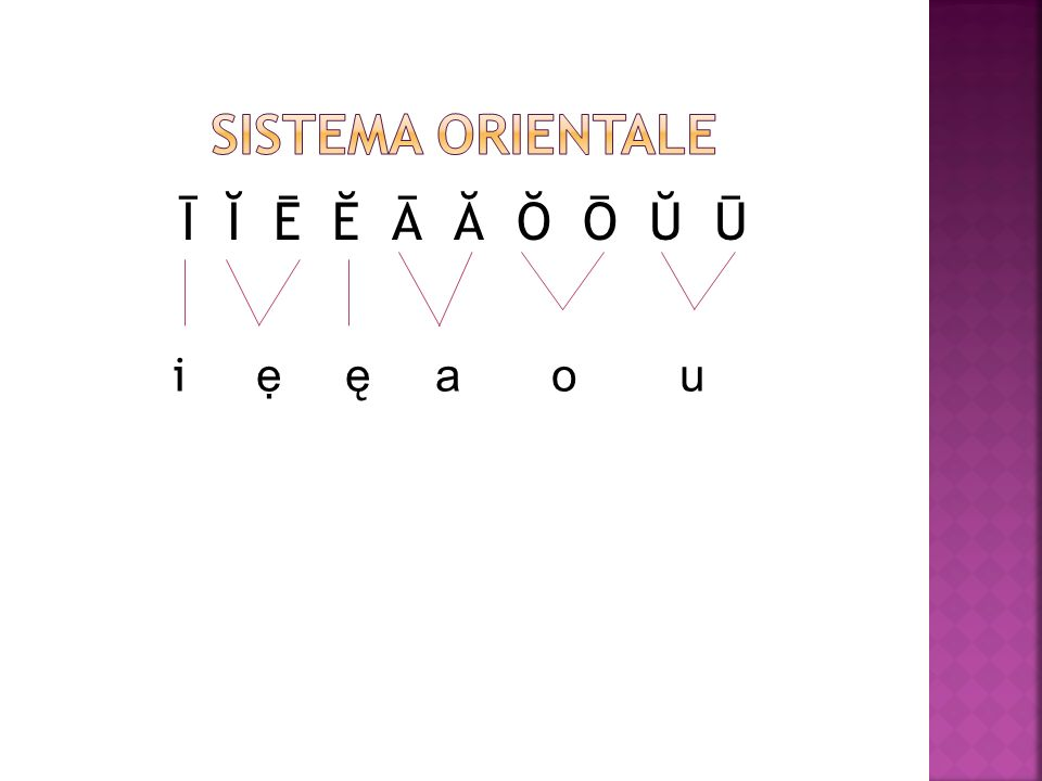 Sistema orientale Ī Ĭ Ē Ĕ Ā Ă Ŏ Ō Ŭ Ū i ẹ ę a o u