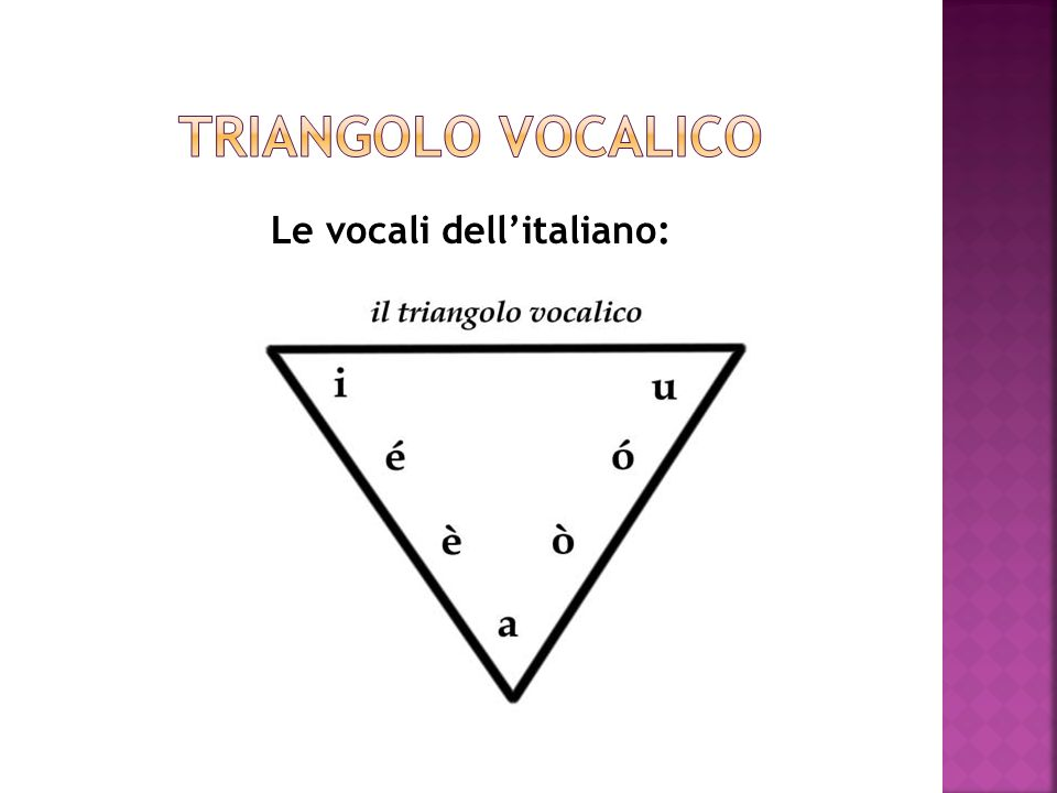 Le vocali dell'italiano: