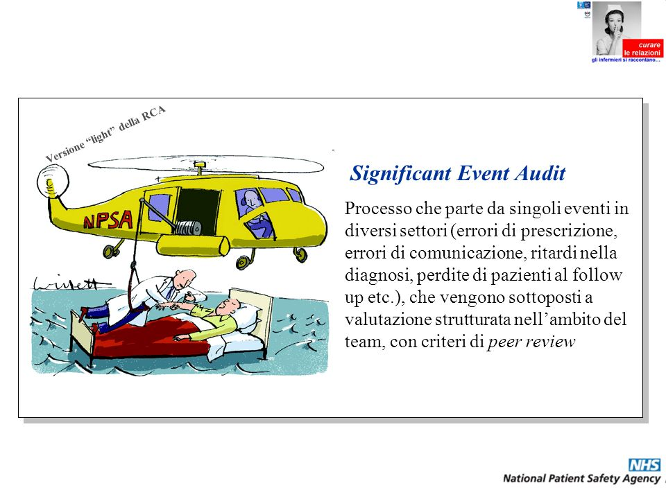 Significant Event Audit
