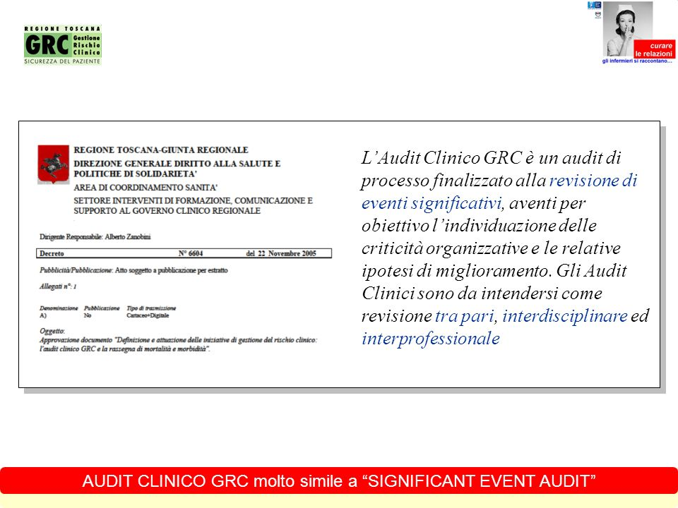 AUDIT CLINICO GRC molto simile a SIGNIFICANT EVENT AUDIT