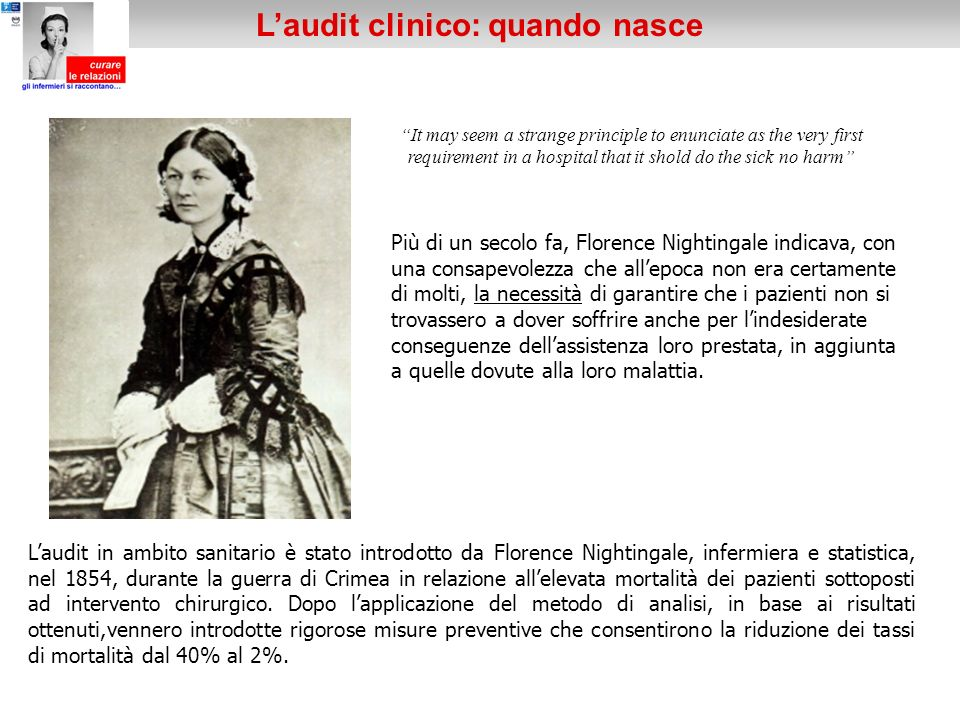 L'audit clinico: quando nasce