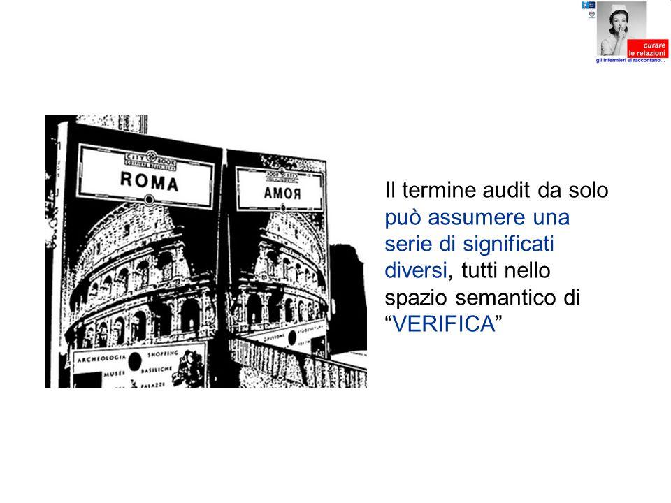 Il termine audit da solo può assumere una serie di significati diversi, tutti nello spazio semantico di VERIFICA