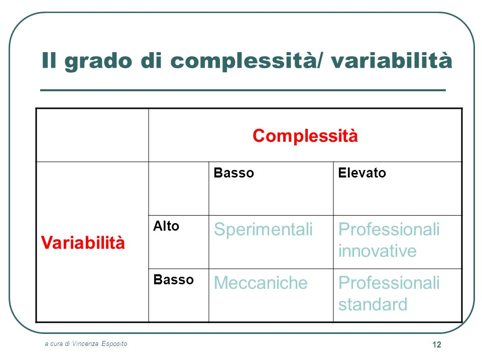 Il grado di complessità/ variabilità