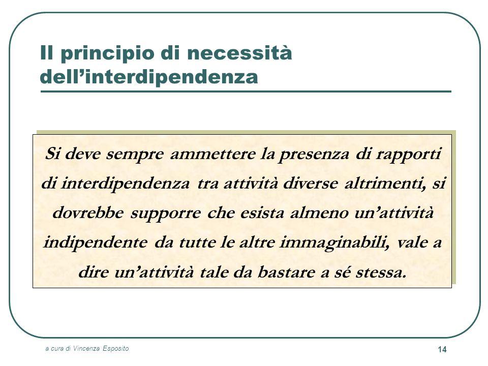 Il principio di necessità dell'interdipendenza