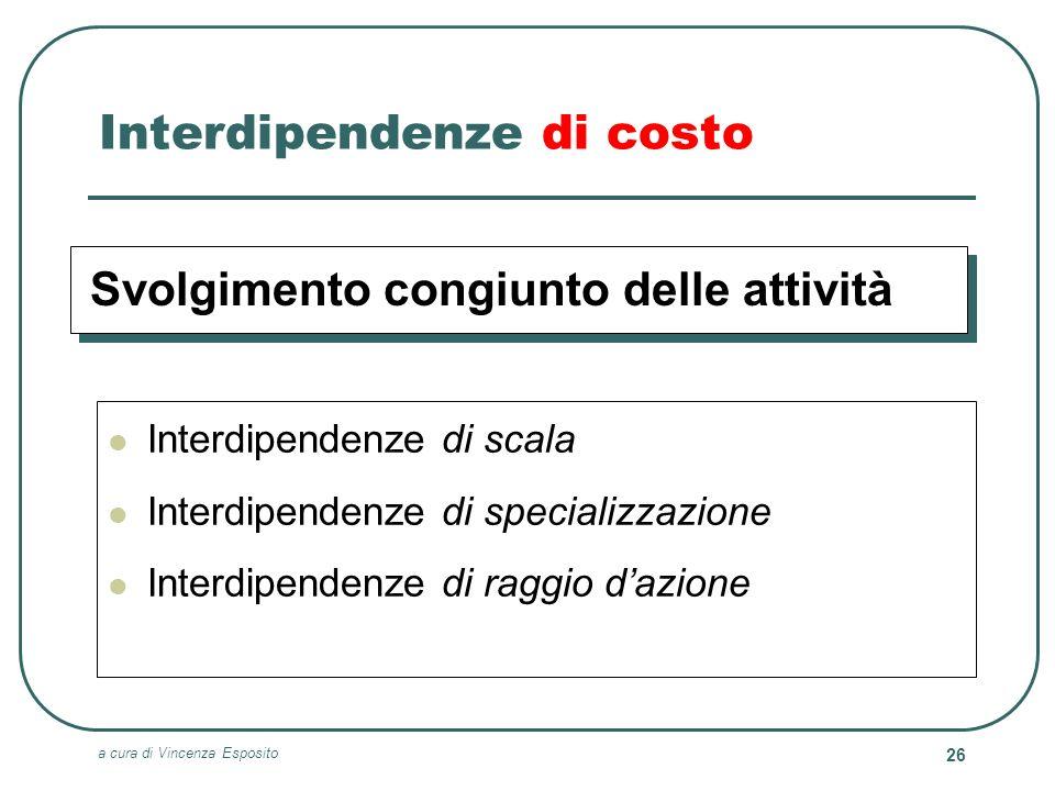 Interdipendenze di costo