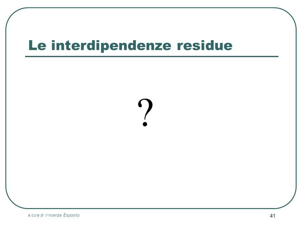 Le interdipendenze residue