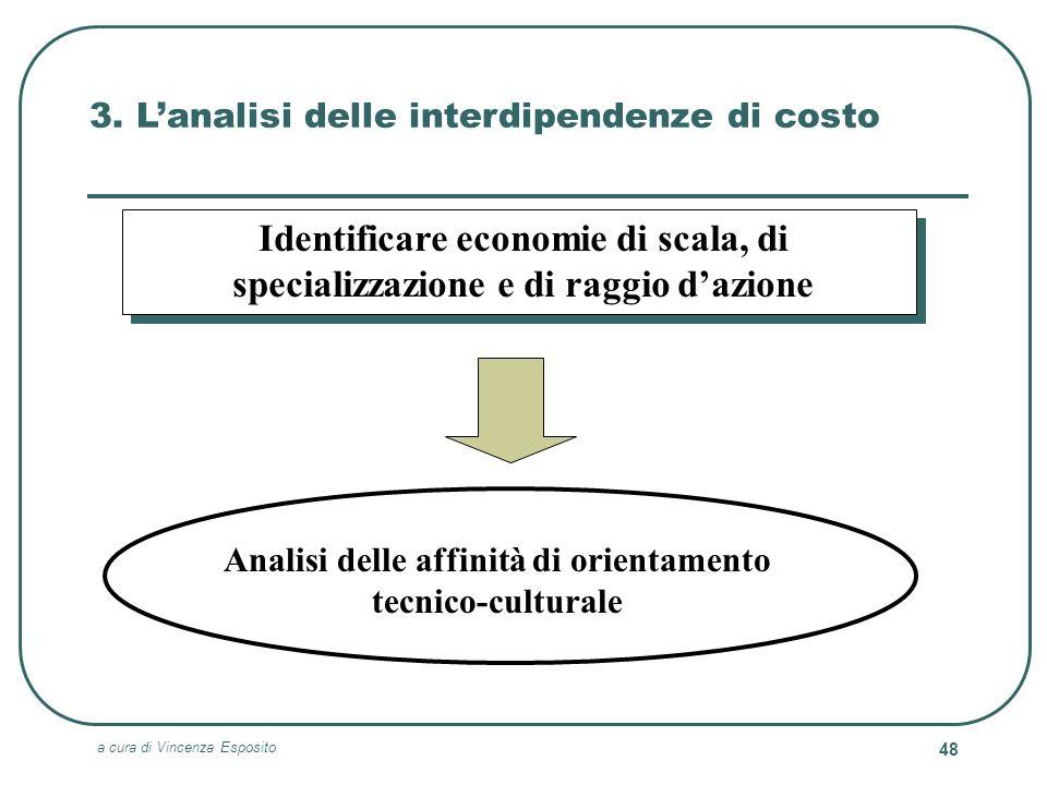 Analisi delle affinità di orientamento tecnico-culturale