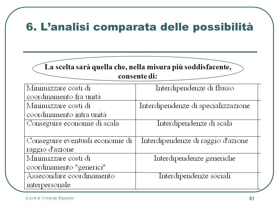 6. L'analisi comparata delle possibilità