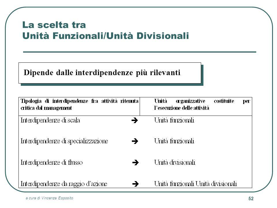 La scelta tra Unità Funzionali/Unità Divisionali