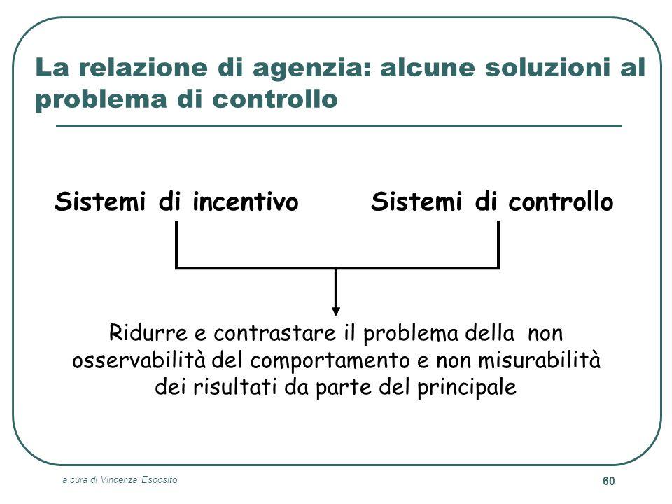 La relazione di agenzia: alcune soluzioni al problema di controllo